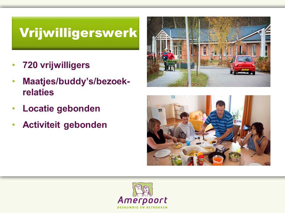 Vrijwilligerswerk 720 vrijwilligers Maatjes/buddy's/bezoek- relaties Locatie gebonden Activiteit gebonden