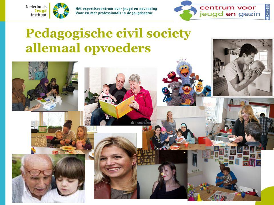 Waarom pedagogische civil society versterken 1.Opvoeden is geïsoleerde gezinsverantwoordelijkheid geworden 2.Informele sociale steun en een rijke opvoedomgeving zijn van belang voor opvoeders en jeugd 3.PCS is een centraal uitgangspunt in transitie/transformatie
