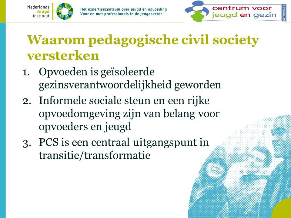 Waarom pedagogische civil society versterken 1.Opvoeden is geïsoleerde gezinsverantwoordelijkheid geworden 2.Informele sociale steun en een rijke opvo