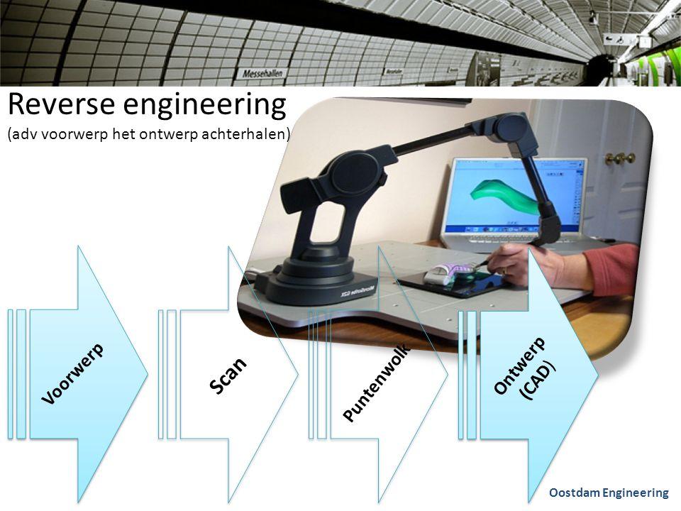 Reverse engineering (adv voorwerp het ontwerp achterhalen) Voorwerp Scan Puntenwolk Ontwerp (CAD ) Oostdam Engineering