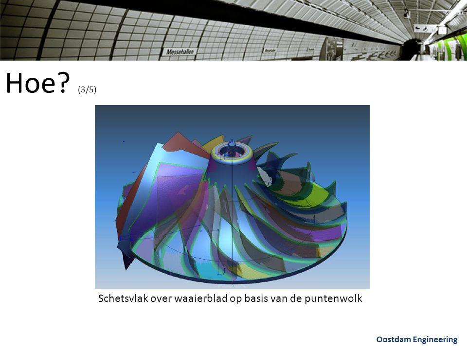 Hoe? (3/5) Schetsvlak over waaierblad op basis van de puntenwolk