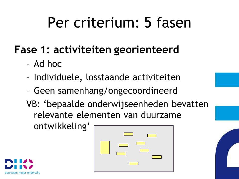 Per criterium: 5 fasen Fase 1: activiteiten georienteerd –Ad hoc –Individuele, losstaande activiteiten –Geen samenhang/ongecoordineerd VB: 'bepaalde onderwijseenheden bevatten relevante elementen van duurzame ontwikkeling'