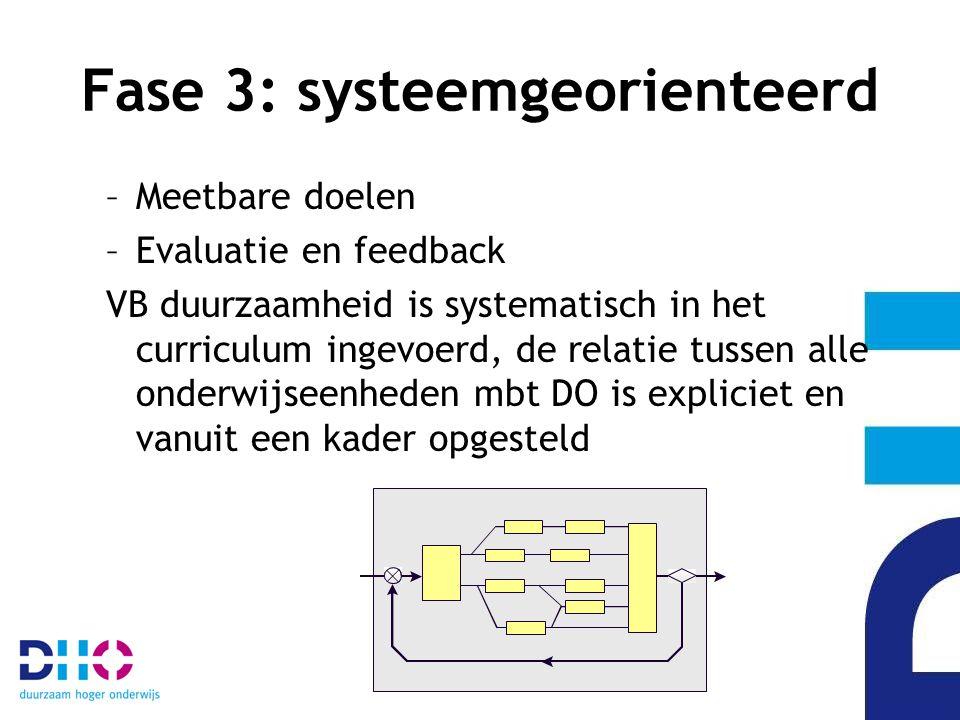 Fase 3: systeemgeorienteerd –Meetbare doelen –Evaluatie en feedback VB duurzaamheid is systematisch in het curriculum ingevoerd, de relatie tussen alle onderwijseenheden mbt DO is expliciet en vanuit een kader opgesteld