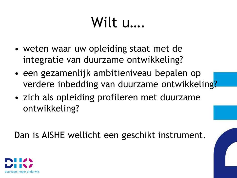 Wat is AISHE.