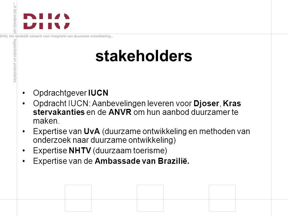 Opdrachtgever IUCN Opdracht IUCN: Aanbevelingen leveren voor Djoser, Kras stervakanties en de ANVR om hun aanbod duurzamer te maken.