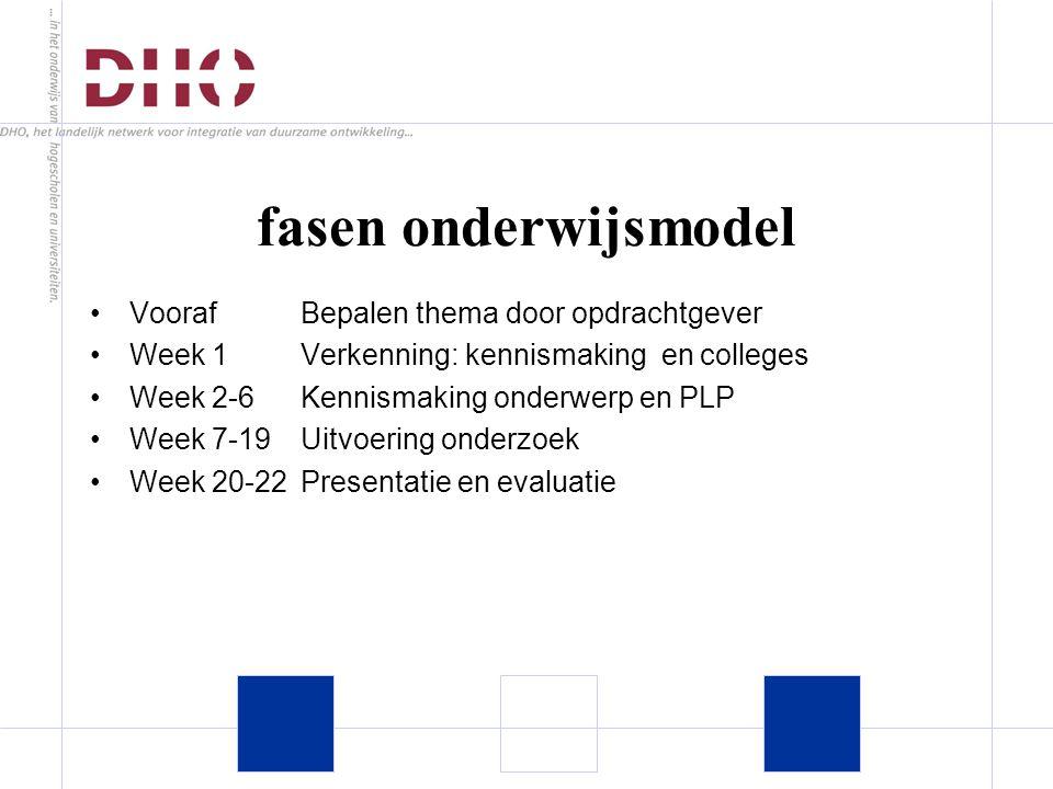 fasen onderwijsmodel VoorafBepalen thema door opdrachtgever Week 1 Verkenning: kennismaking en colleges Week 2-6 Kennismaking onderwerp en PLP Week 7-19 Uitvoering onderzoek Week 20-22Presentatie en evaluatie