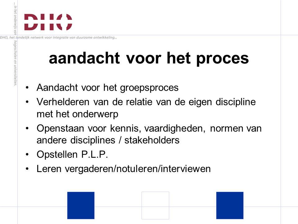 Aandacht voor het groepsproces Verhelderen van de relatie van de eigen discipline met het onderwerp Openstaan voor kennis, vaardigheden, normen van andere disciplines / stakeholders Opstellen P.L.P.