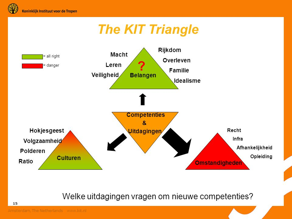 15 Amsterdam, The Netherlands www.kit.nl Belangen Culturen Omstandigheden Competenties & Uitdagingen The KIT Triangle .