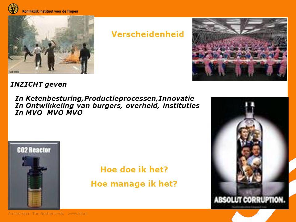 19 Amsterdam, The Netherlands www.kit.nl INZICHT geven In Ketenbesturing,Productieprocessen,Innovatie In Ontwikkeling van burgers, overheid, instituti