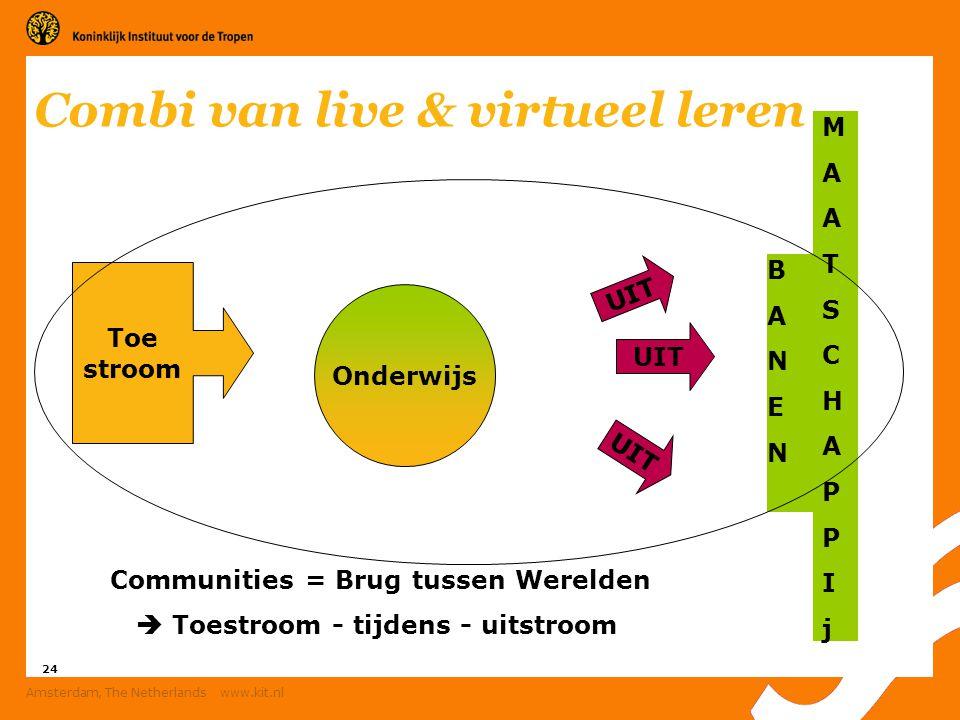 24 Amsterdam, The Netherlands www.kit.nl Combi van live & virtueel leren Toe stroom UIT Onderwijs BANENBANEN M A T S C H A P I j Communities = Brug tu