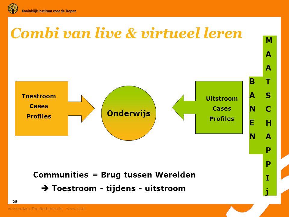 25 Amsterdam, The Netherlands www.kit.nl Combi van live & virtueel leren Onderwijs BANENBANEN M A T S C H A P I j Communities = Brug tussen Werelden 