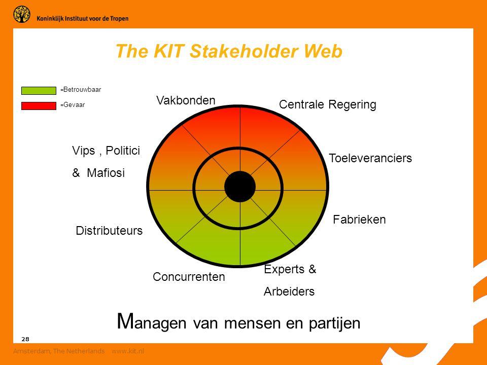 28 Amsterdam, The Netherlands www.kit.nl Toeleveranciers Fabrieken Centrale Regering Vakbonden Vips, Politici & Mafiosi Distributeurs Concurrenten Exp