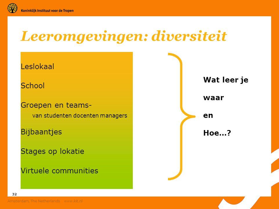 32 Amsterdam, The Netherlands www.kit.nl Leeromgevingen: diversiteit Leslokaal School Groepen en teams- van studenten docenten managers Bijbaantjes St
