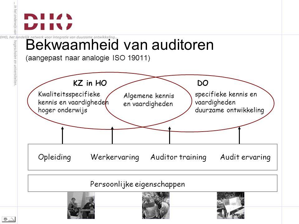 Bekwaamheid van auditoren (aangepast naar analogie ISO 19011) KZ in HODO Kwaliteitsspecifieke kennis en vaardigheden hoger onderwijs specifieke kennis en vaardigheden duurzame ontwikkeling Algemene kennis en vaardigheden OpleidingWerkervaringAuditor trainingAudit ervaring Persoonlijke eigenschappen