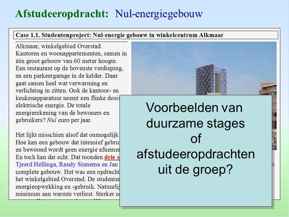 Afstudeeropdracht: Nul-energiegebouw Voorbeelden van duurzame stages of afstudeeropdrachten uit de groep.