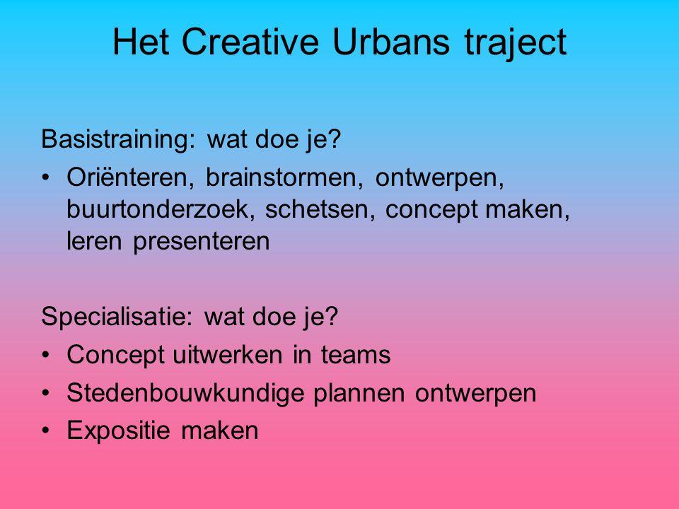 Het Creative Urbans traject Basistraining: wat doe je.