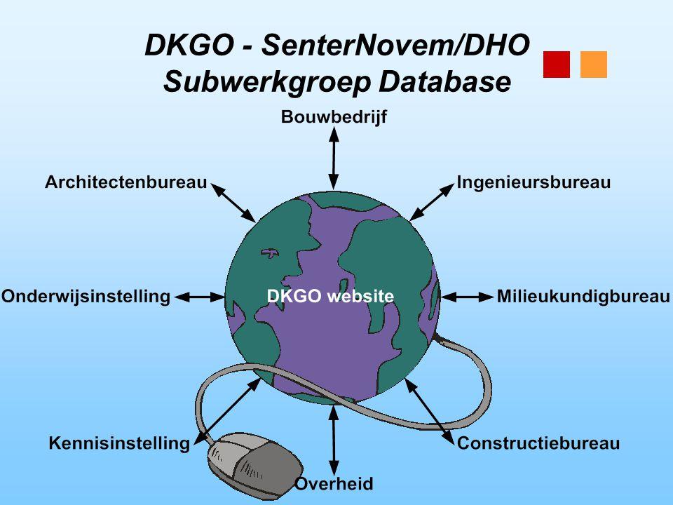 Inhoud 1.Doelstelling DKGO website 2.Concept DKGO website A.