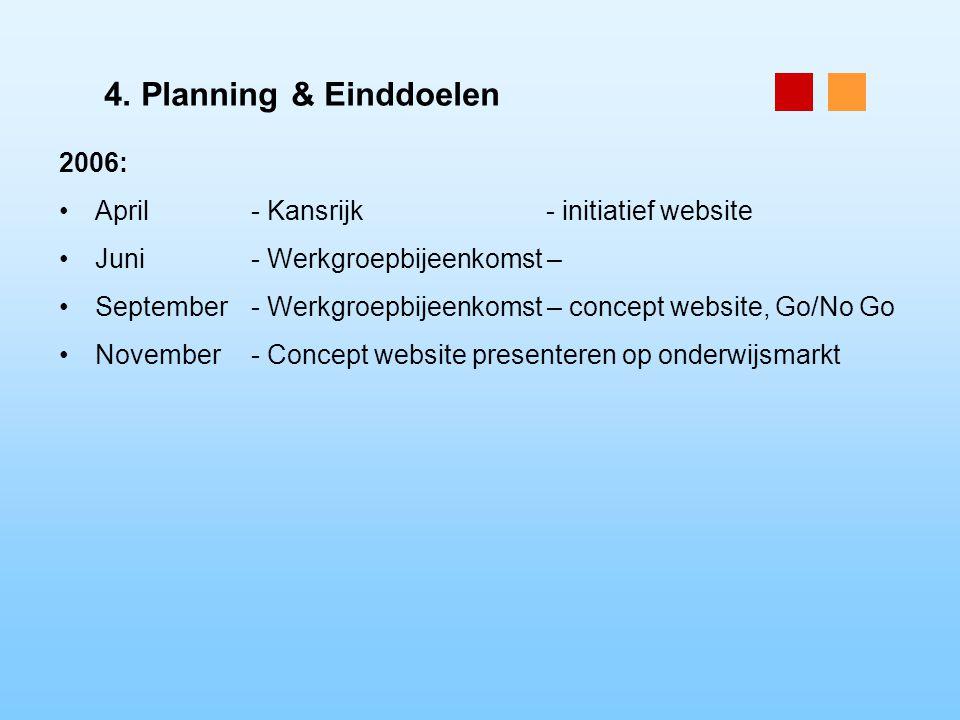 4. Planning & Einddoelen 2006: April- Kansrijk - initiatief website Juni- Werkgroepbijeenkomst – September- Werkgroepbijeenkomst – concept website, Go