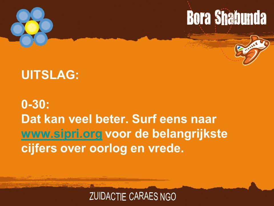 UITSLAG: 0-30: Dat kan veel beter. Surf eens naar www.sipri.org voor de belangrijkste cijfers over oorlog en vrede. www.sipri.org