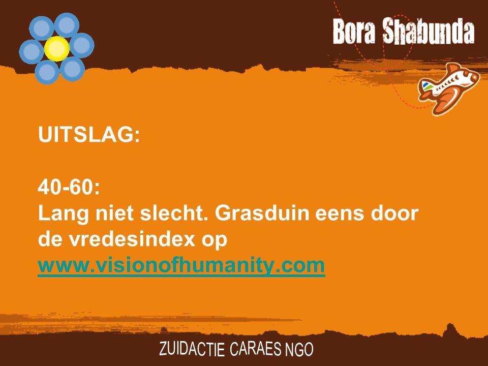 UITSLAG: 40-60: Lang niet slecht. Grasduin eens door de vredesindex op www.visionofhumanity.com www.visionofhumanity.com