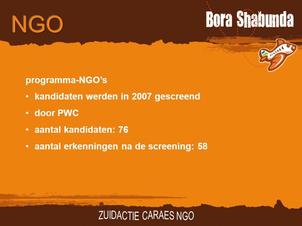 programma-NGO's kandidaten werden in 2007 gescreend door PWC aantal kandidaten: 76 aantal erkenningen na de screening: 58