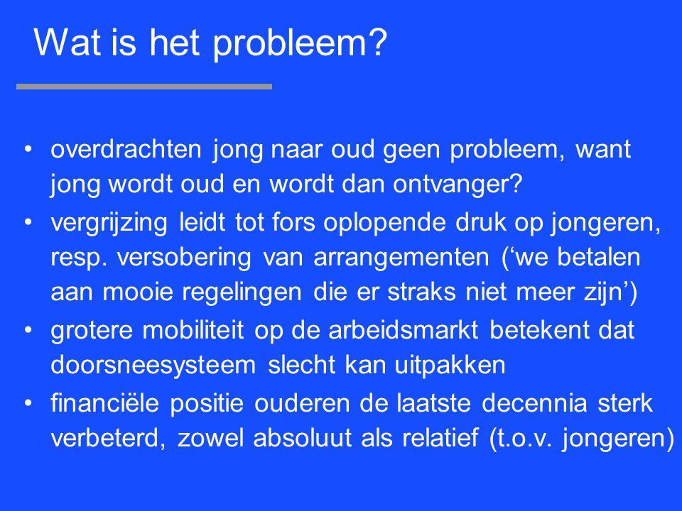 Wat is het probleem.