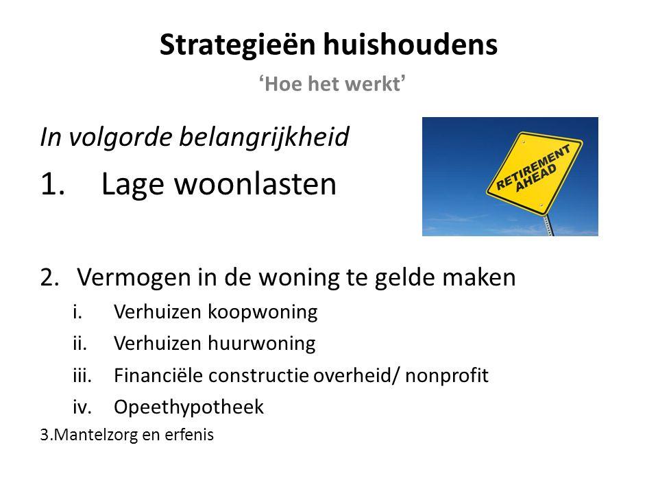 Strategieën huishoudens 'Hoe het werkt' In volgorde belangrijkheid 1.