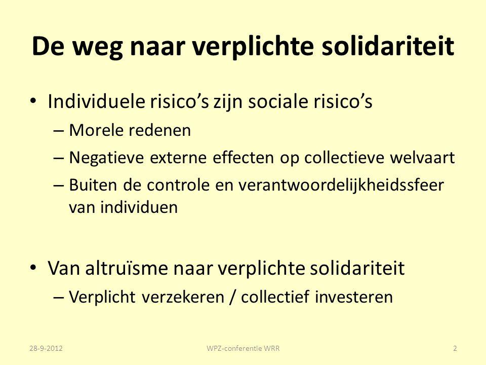 De weg naar verplichte solidariteit Individuele risico's zijn sociale risico's – Morele redenen – Negatieve externe effecten op collectieve welvaart – Buiten de controle en verantwoordelijkheidssfeer van individuen Van altruïsme naar verplichte solidariteit – Verplicht verzekeren / collectief investeren 28-9-2012WPZ-conferentie WRR2