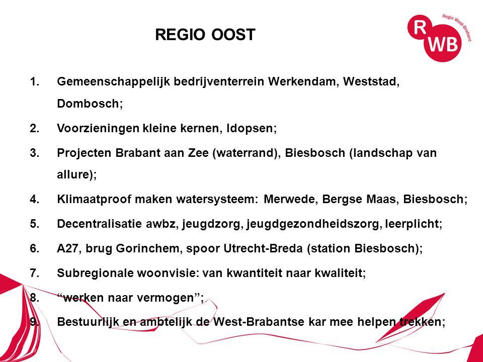 REGIO OOST 1.Gemeenschappelijk bedrijventerrein Werkendam, Weststad, Dombosch; 2.Voorzieningen kleine kernen, Idopsen; 3.Projecten Brabant aan Zee (wa