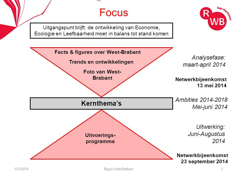 Focus 13-5-2014Regio West-Brabant3 Uitgangspunt blijft: de ontwikkeling van Economie, Ecologie en Leefbaarheid moet in balans tot stand komen Kernthem