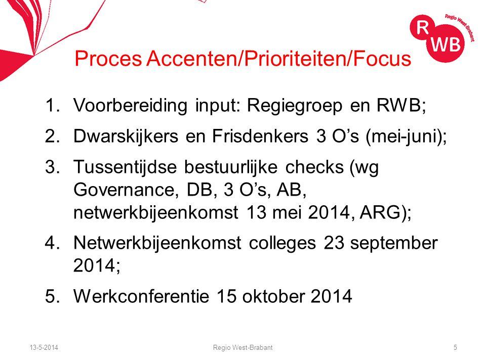 Proces Accenten/Prioriteiten/Focus 1.Voorbereiding input: Regiegroep en RWB; 2.Dwarskijkers en Frisdenkers 3 O's (mei-juni); 3.Tussentijdse bestuurlijke checks (wg Governance, DB, 3 O's, AB, netwerkbijeenkomst 13 mei 2014, ARG); 4.Netwerkbijeenkomst colleges 23 september 2014; 5.Werkconferentie 15 oktober 2014 13-5-2014Regio West-Brabant5