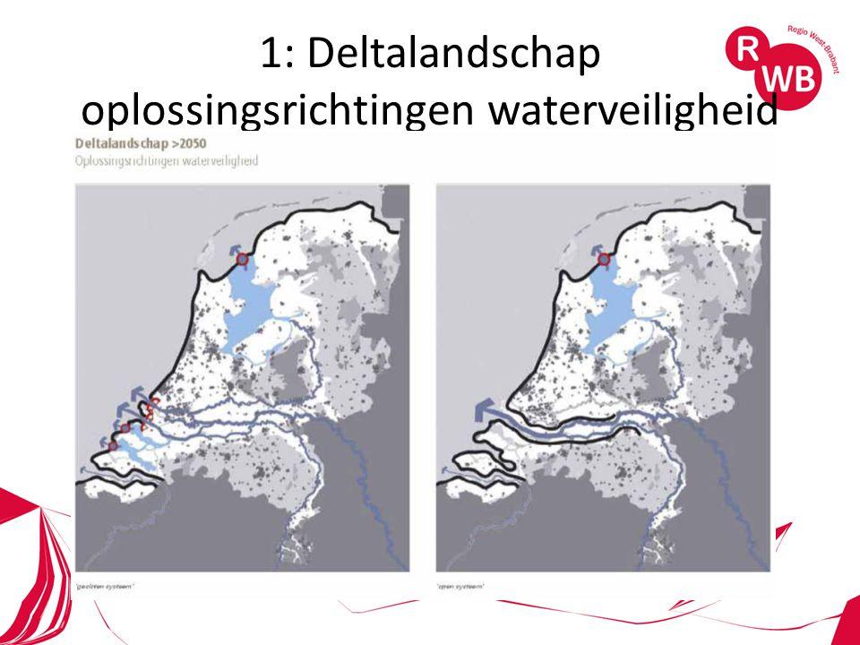 1: Deltalandschap oplossingsrichtingen waterveiligheid
