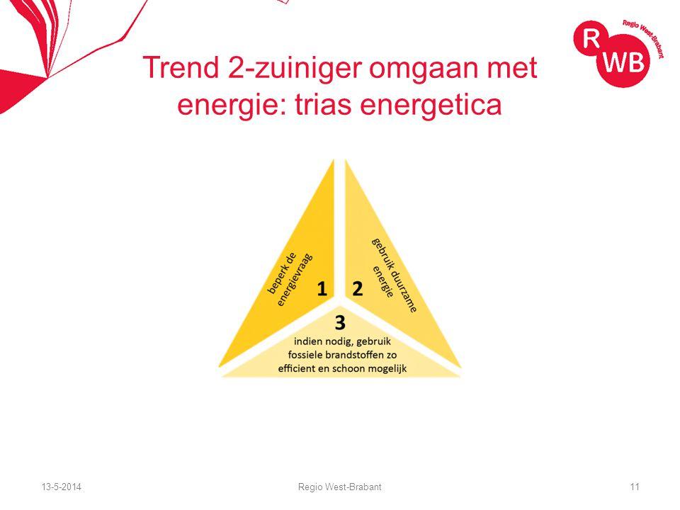 13-5-2014Regio West-Brabant11 Trend 2-zuiniger omgaan met energie: trias energetica