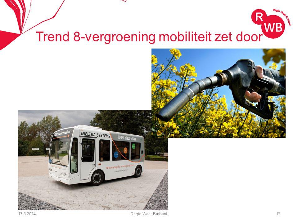 13-5-2014Regio West-Brabant17 Trend 8-vergroening mobiliteit zet door