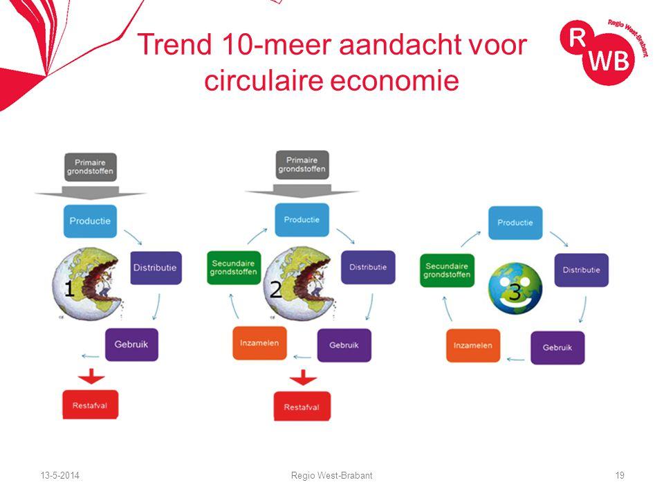 13-5-2014Regio West-Brabant19 Trend 10-meer aandacht voor circulaire economie