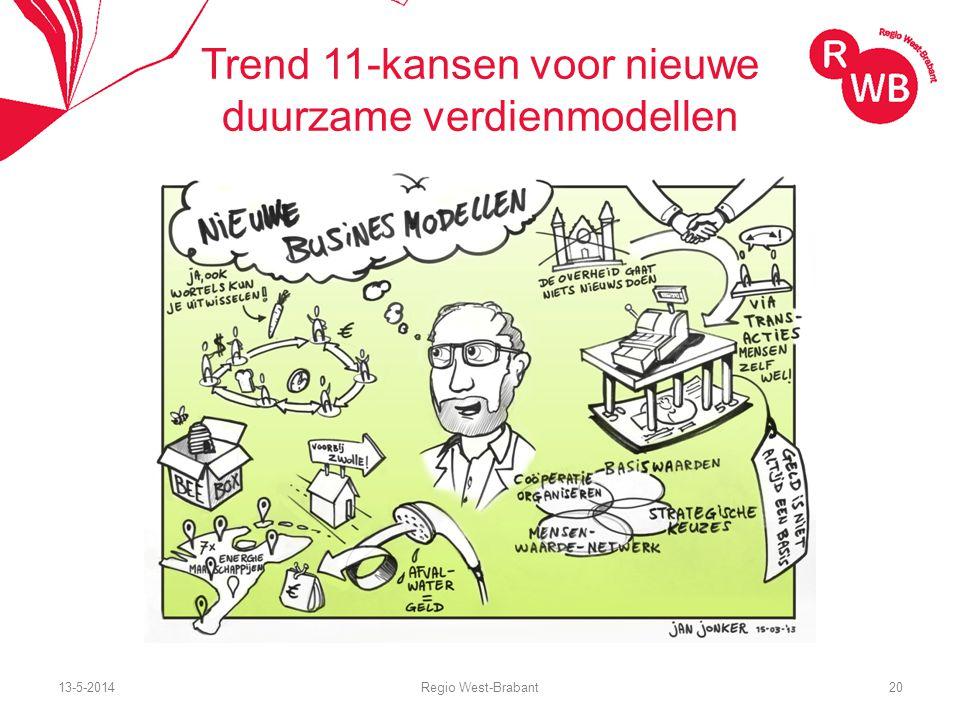 13-5-2014Regio West-Brabant20 Trend 11-kansen voor nieuwe duurzame verdienmodellen