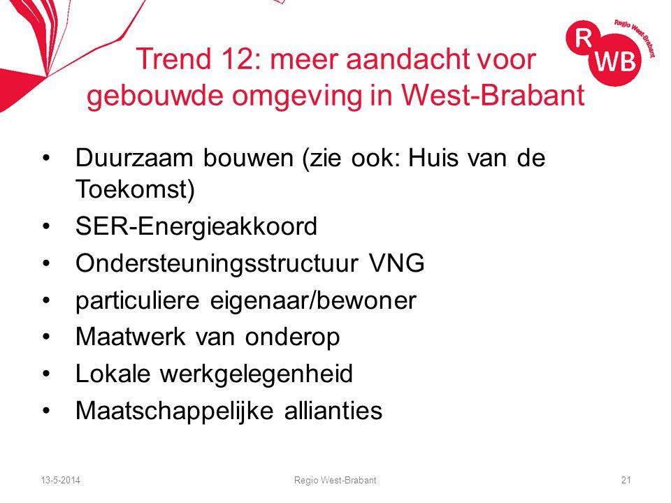 13-5-2014Regio West-Brabant21 Trend 12: meer aandacht voor gebouwde omgeving in West-Brabant Duurzaam bouwen (zie ook: Huis van de Toekomst) SER-Energieakkoord Ondersteuningsstructuur VNG particuliere eigenaar/bewoner Maatwerk van onderop Lokale werkgelegenheid Maatschappelijke allianties
