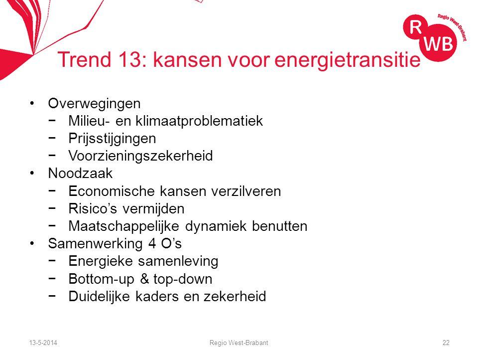 13-5-2014Regio West-Brabant22 Trend 13: kansen voor energietransitie Overwegingen −Milieu- en klimaatproblematiek −Prijsstijgingen −Voorzieningszekerheid Noodzaak −Economische kansen verzilveren −Risico's vermijden −Maatschappelijke dynamiek benutten Samenwerking 4 O's −Energieke samenleving −Bottom-up & top-down −Duidelijke kaders en zekerheid
