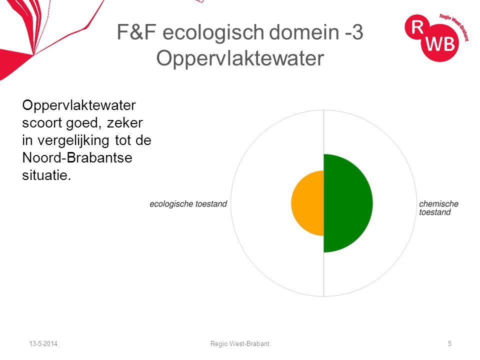 13-5-2014Regio West-Brabant5 F&F ecologisch domein -3 Oppervlaktewater Oppervlaktewater scoort goed, zeker in vergelijking tot de Noord-Brabantse situatie.
