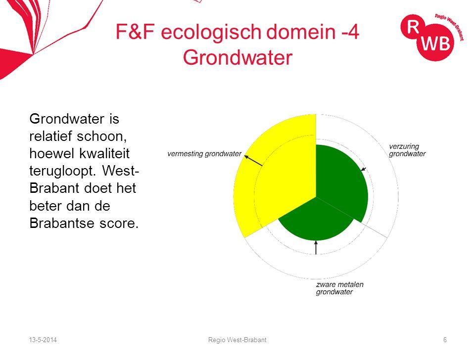 13-5-2014Regio West-Brabant6 F&F ecologisch domein -4 Grondwater Grondwater is relatief schoon, hoewel kwaliteit terugloopt. West- Brabant doet het be