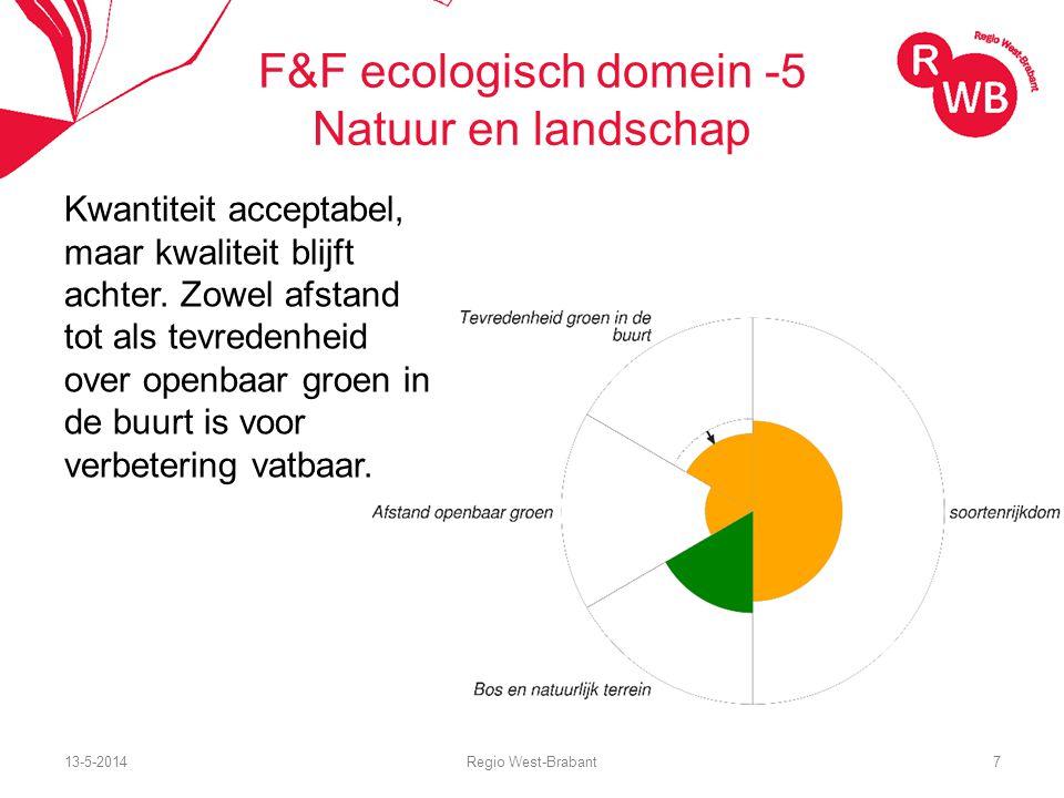 13-5-2014Regio West-Brabant7 F&F ecologisch domein -5 Natuur en landschap Kwantiteit acceptabel, maar kwaliteit blijft achter. Zowel afstand tot als t