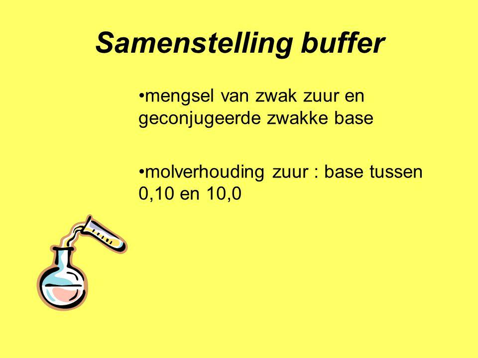 Samenstelling buffer mengsel van zwak zuur en geconjugeerde zwakke base molverhouding zuur : base tussen 0,10 en 10,0
