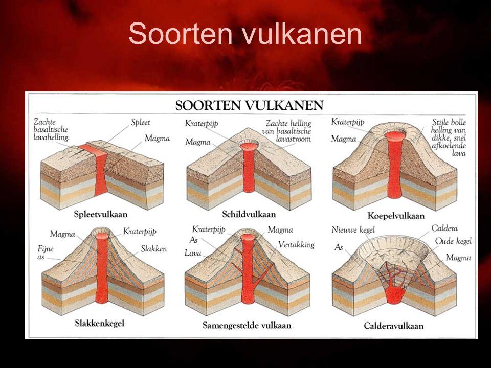 Soorten vulkanen