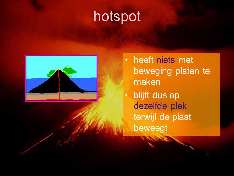 hotspot heeft niets met beweging platen te maken blijft dus op dezelfde plek terwijl de plaat beweegt