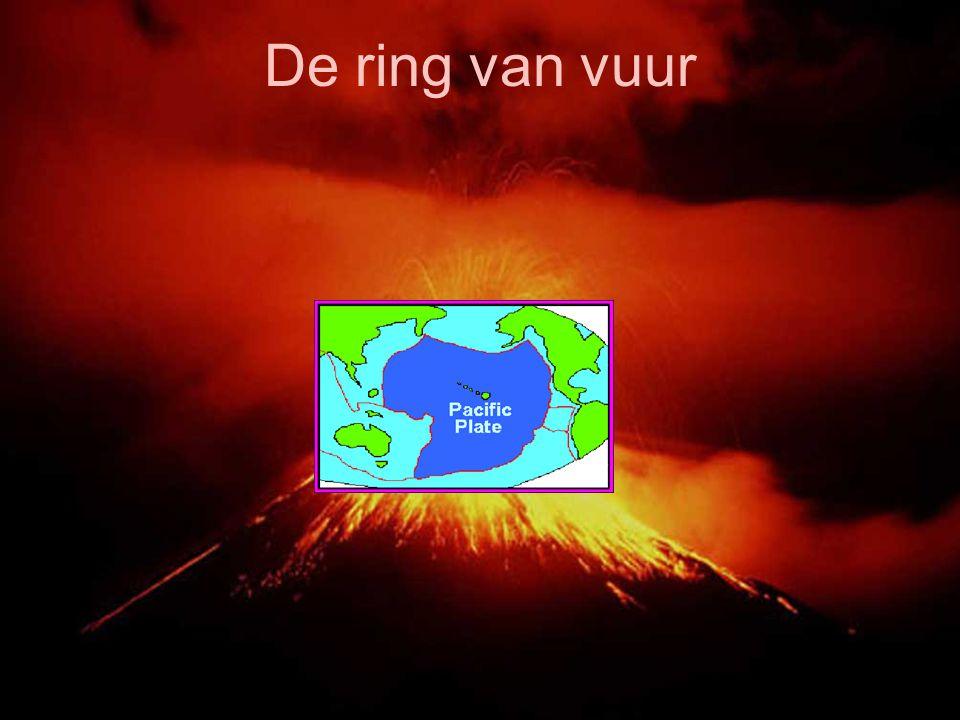 De ring van vuur