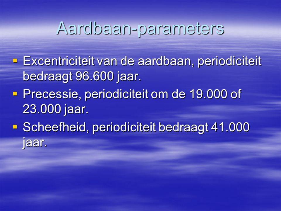 Aardbaan-parameters  Excentriciteit van de aardbaan, periodiciteit bedraagt 96.600 jaar.  Precessie, periodiciteit om de 19.000 of 23.000 jaar.  Sc