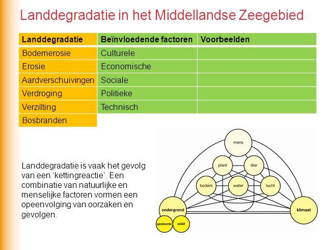 Landdegradatie is vaak het gevolg van een 'kettingreactie'.