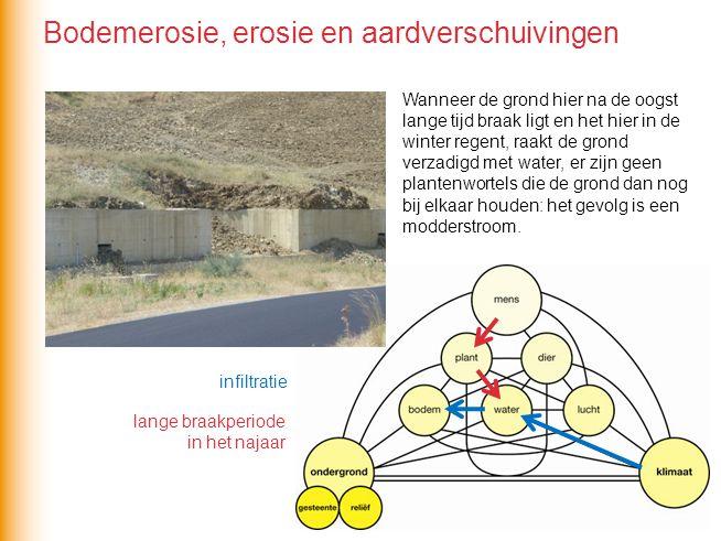 infiltratie lange braakperiode in het najaar Bodemerosie, erosie en aardverschuivingen Wanneer de grond hier na de oogst lange tijd braak ligt en het