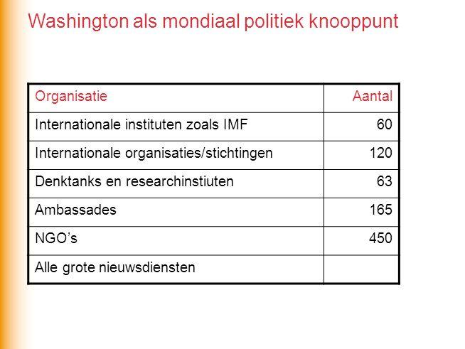 OrganisatieAantal Internationale instituten zoals IMF60 Internationale organisaties/stichtingen120 Denktanks en researchinstiuten63 Ambassades165 NGO'