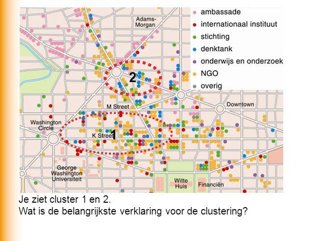 1 2 Je ziet cluster 1 en 2. Wat is de belangrijkste verklaring voor de clustering?